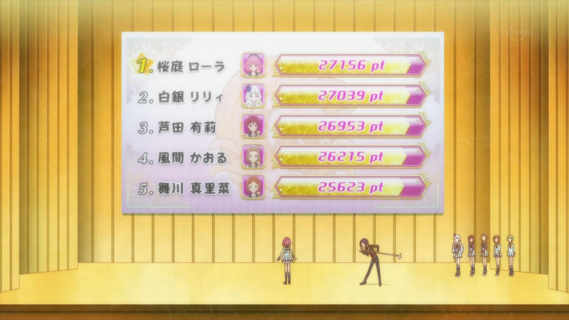 桜庭ローラが一位(アイカツスターズ48話画像)