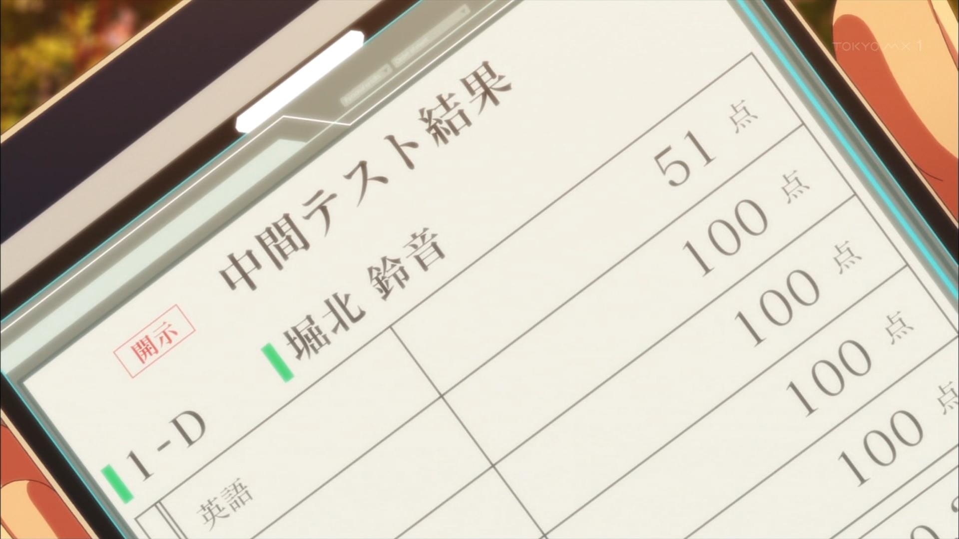 堀北鈴音の英語の点数